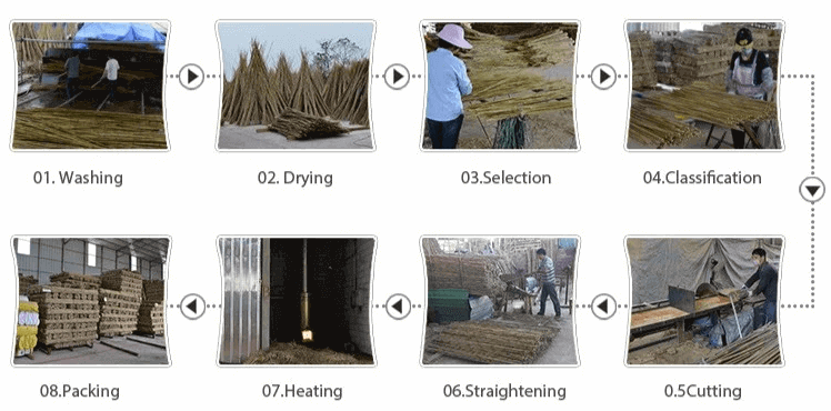 bamboo fence production steps